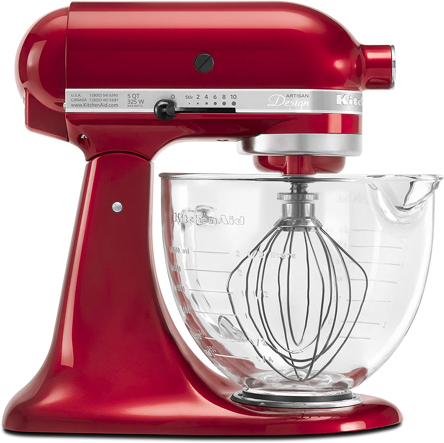 Can You Use A Food Processor as A Stand Mixer
